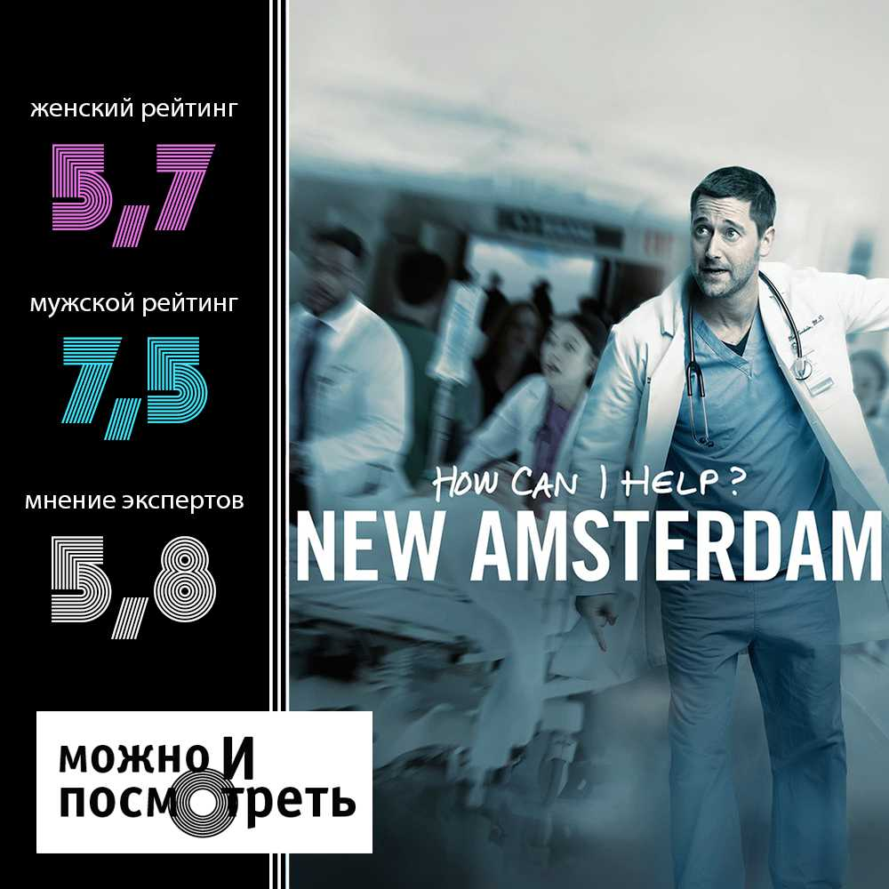 New Amsterdam rating