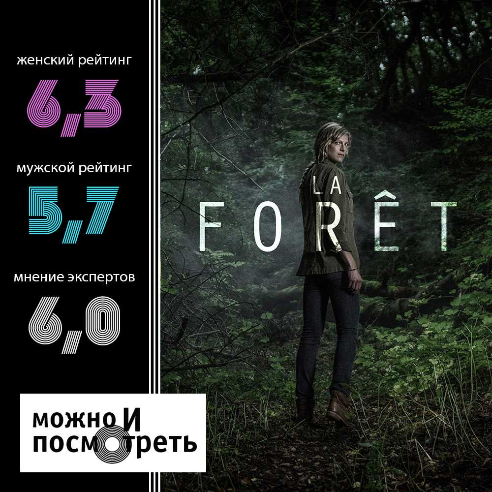 The Forest rating
