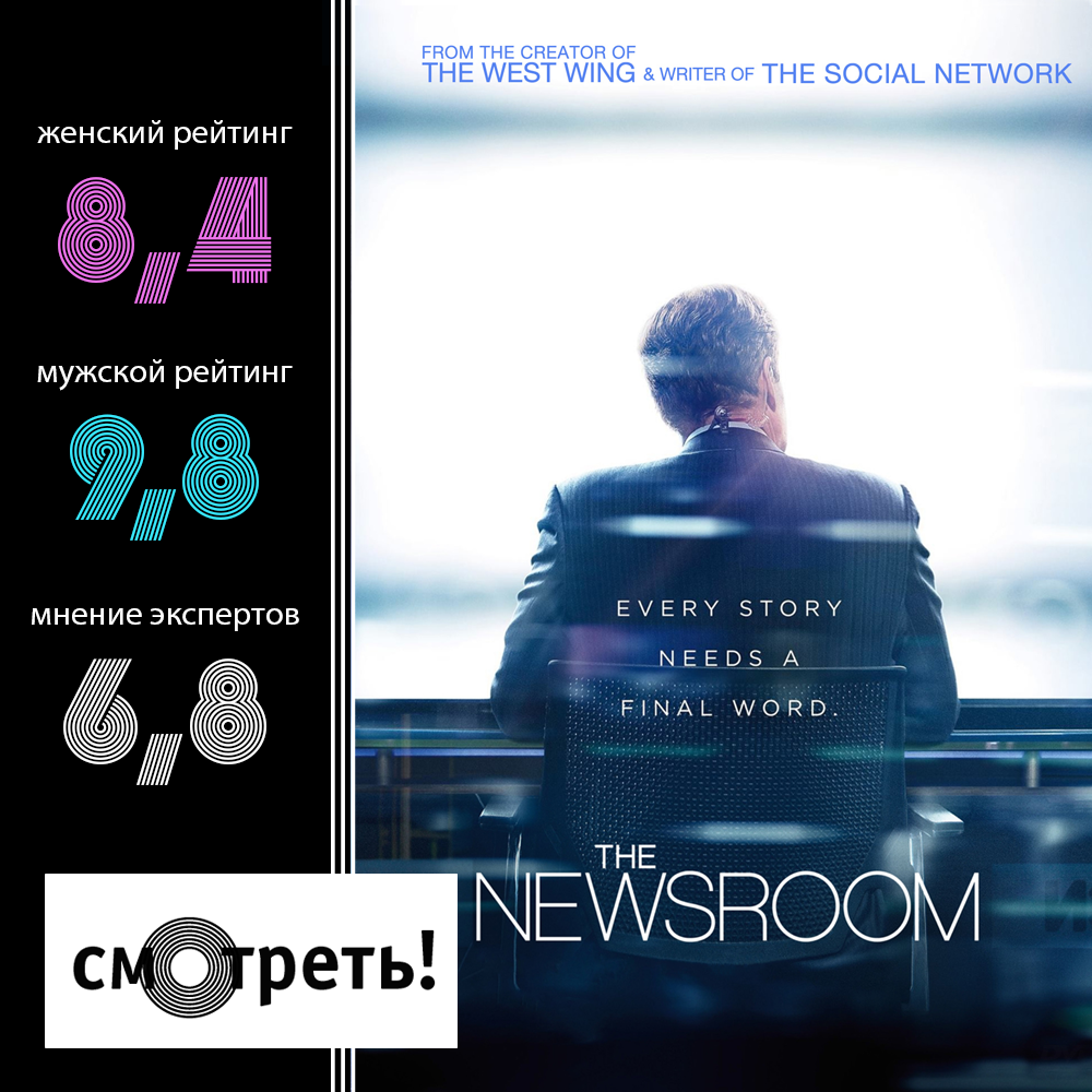 The Newsroom rating