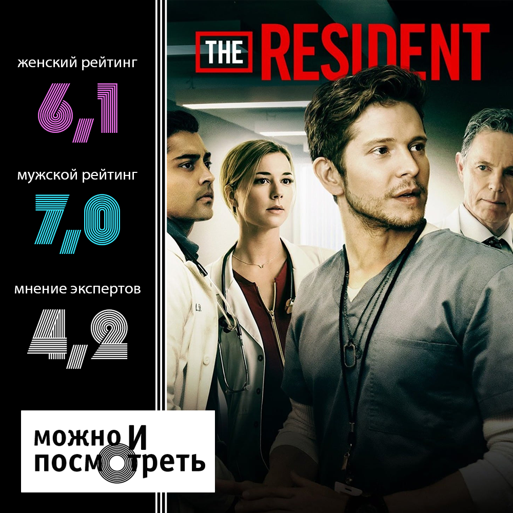The Resident rating